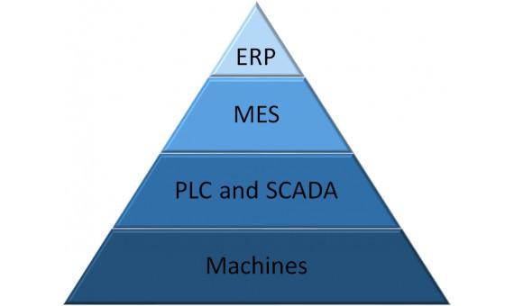 1. fáze implementace závodu Paroc do centrálního MES systému MASA III